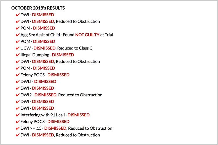 Resultados Legales